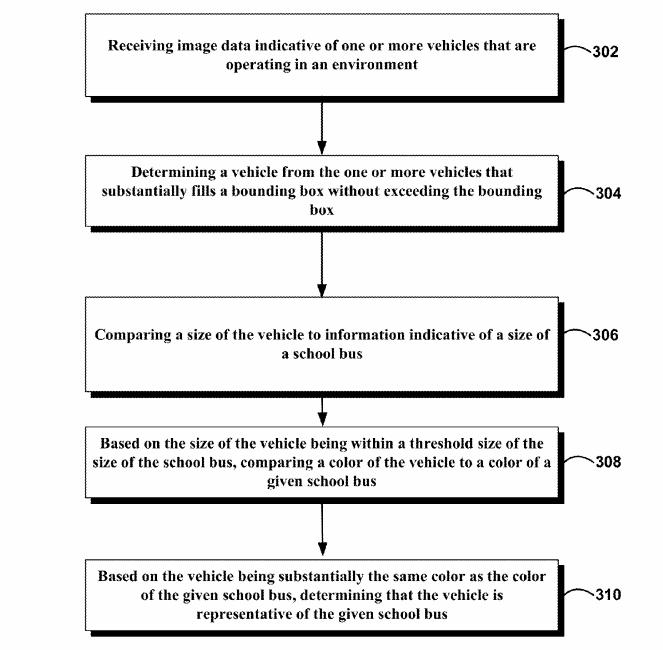 Google AV Patent 2