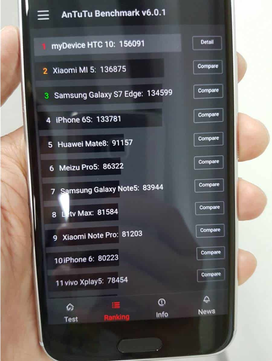 HTC 10 with Benchmarks