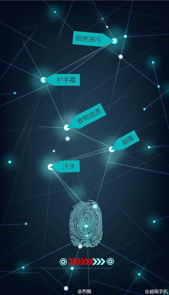 LeEco Ultrasonic Fingerprint Scanner teaser_1