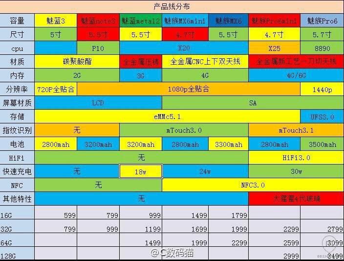 Meizu 2016 roadmap_2