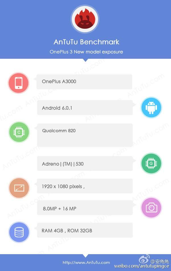 OnePlus 3 (A3000) AnTuTu pre-launch_1