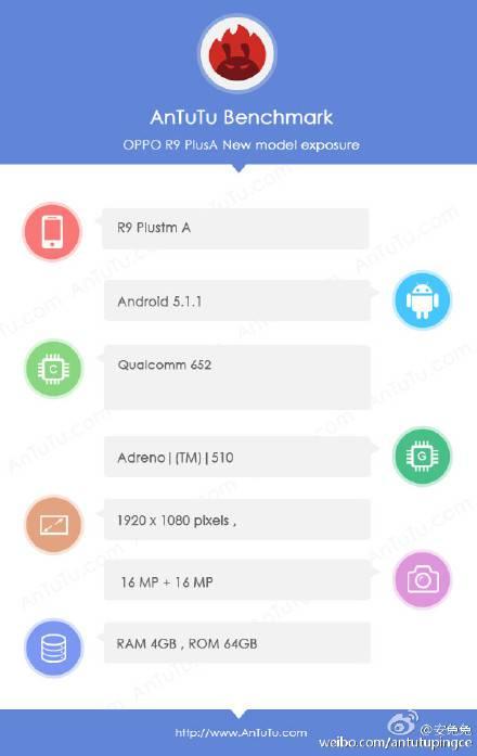 Oppo R9 Plus AnTuTu_1