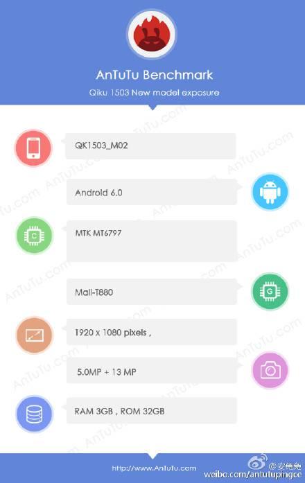 QiKU Helio X20 smartphone AnTuTu_1