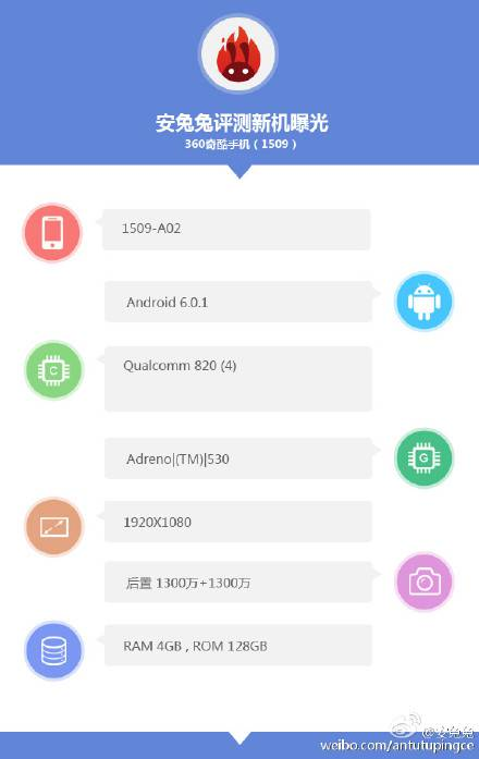 QiKU's Snapdragon 820-powered flagship AnTuTu_2