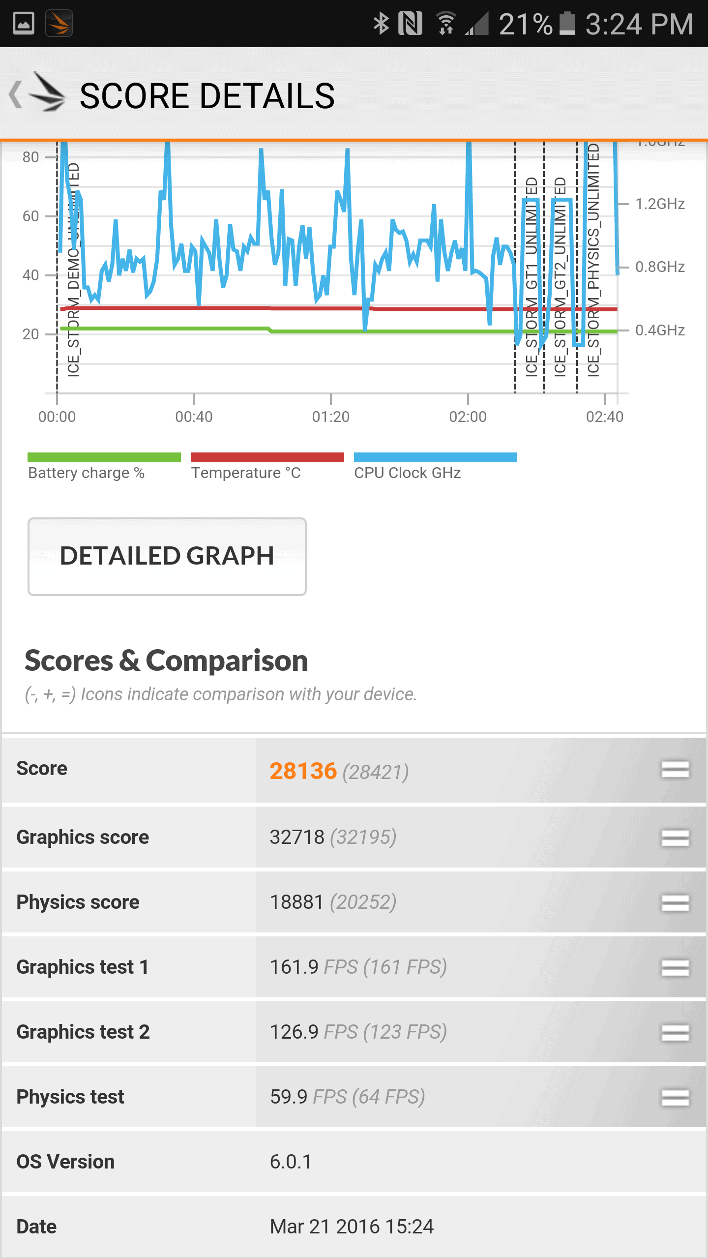 Samsung Galaxy S7 AH NS Screenshots benchmark 04