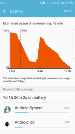 Rapid charging after a full day of use