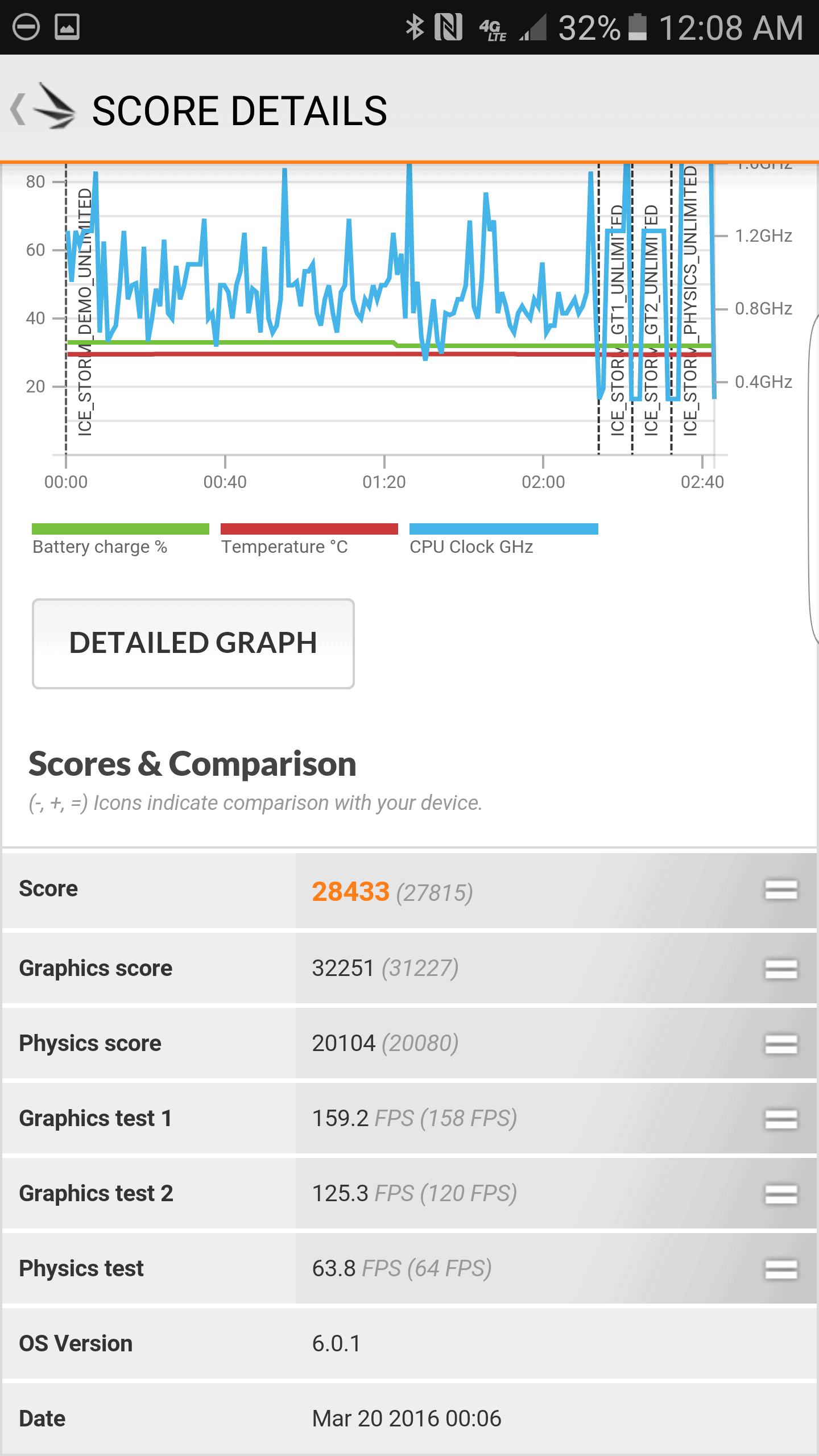 Samsung Galaxy S7 Edge AH NS Screenshot bench 7