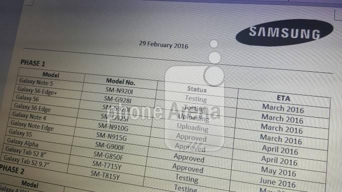 Samsung Marshmallow Roadmap