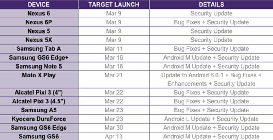 Telus Marshmallow Upgrades 4