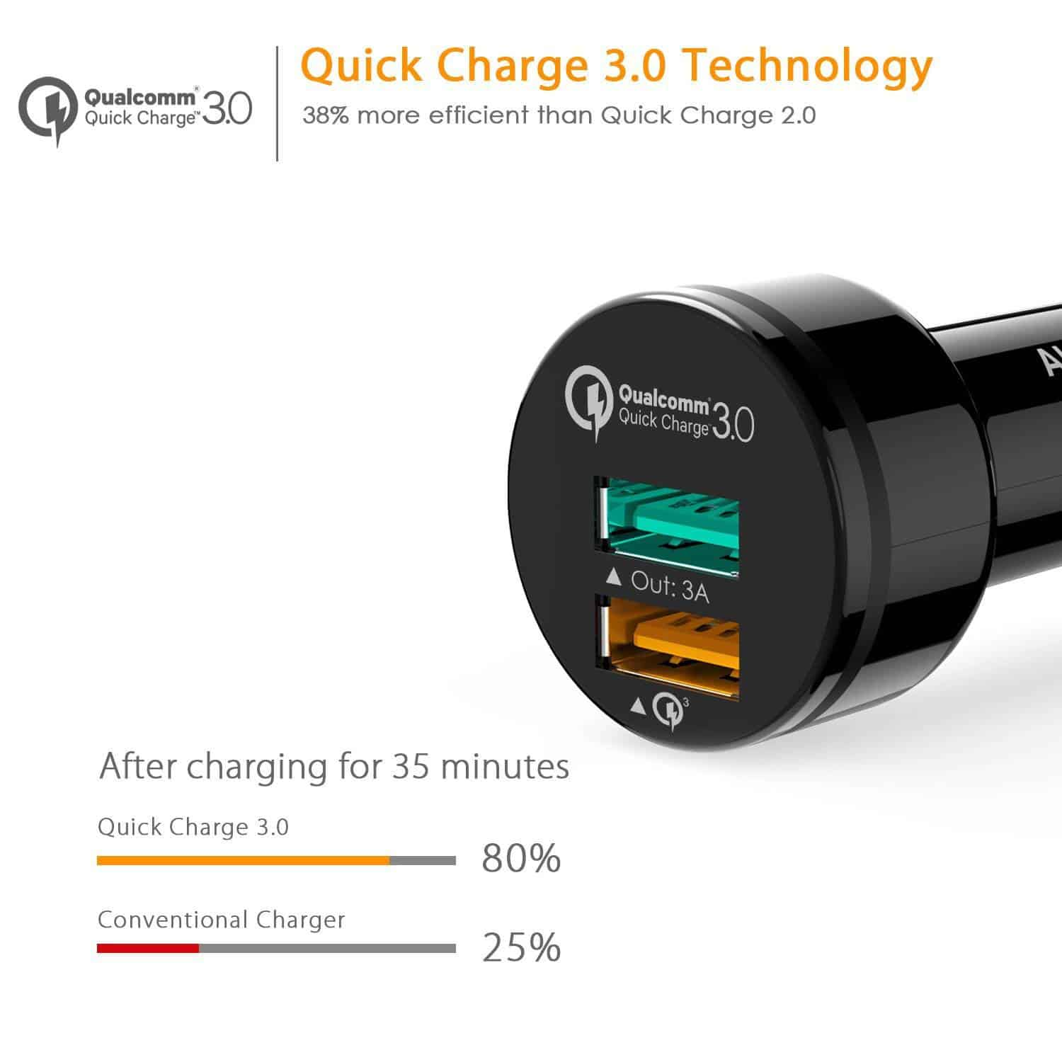 aukey quickcharge3 car charger 2