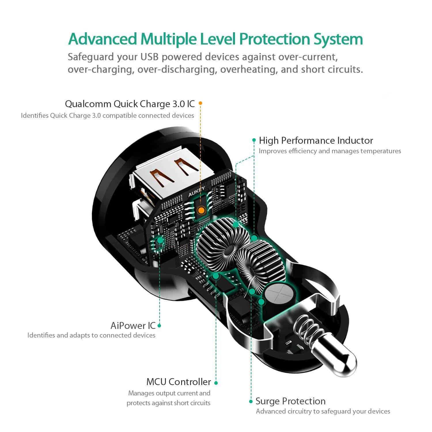 aukey quickcharge3 car charger 4