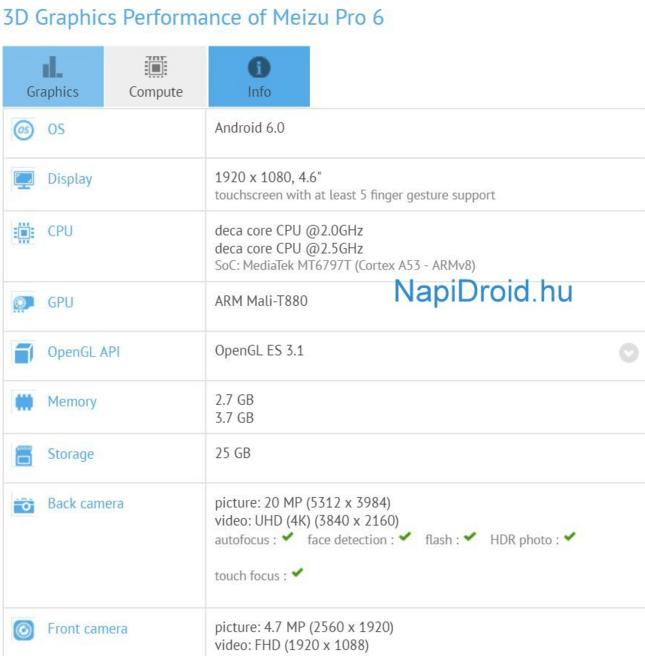 Meizu Pro 6 GFX bench