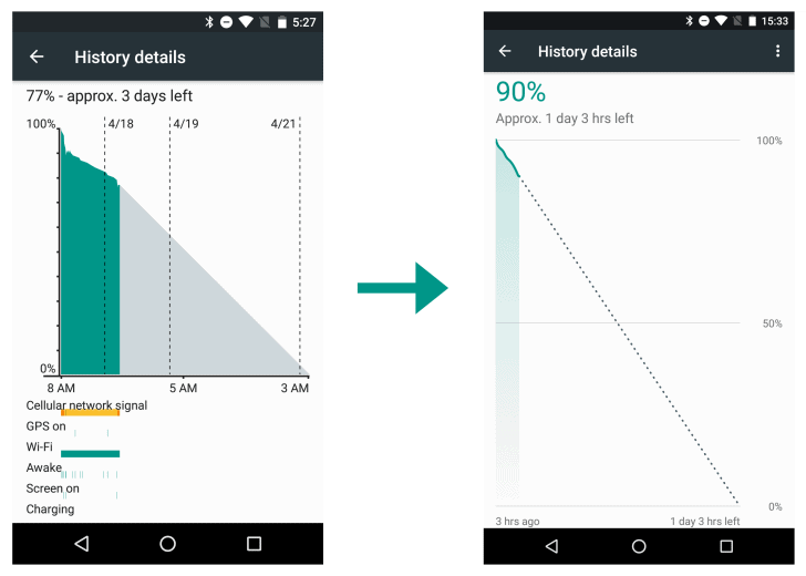 Android N No Battery History