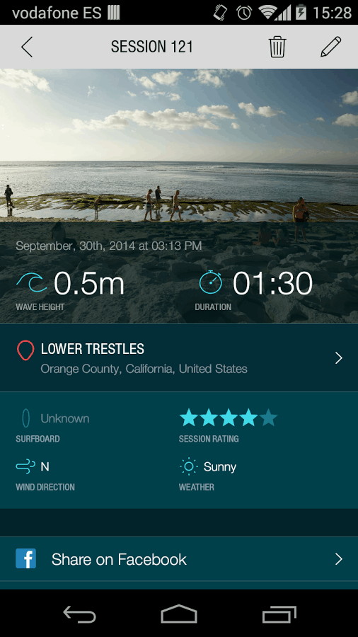 Glassy Surf Report Forecast
