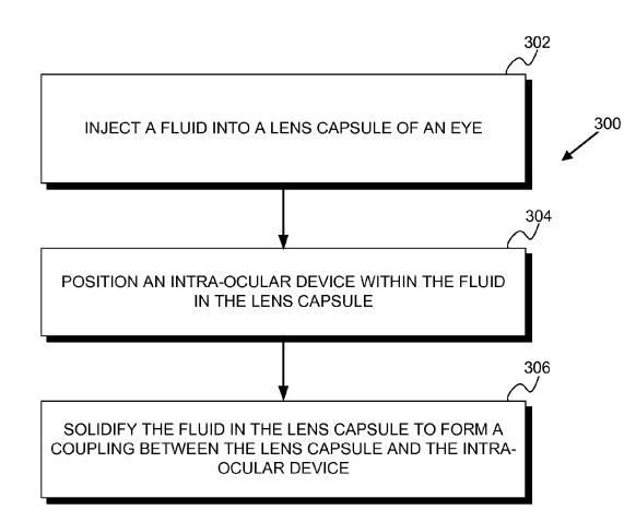 Google eye patent