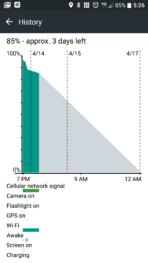 HTC 10 AH NS Screenshots battery standby