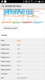 HTC 10 AH NS Screenshots benchmark 6