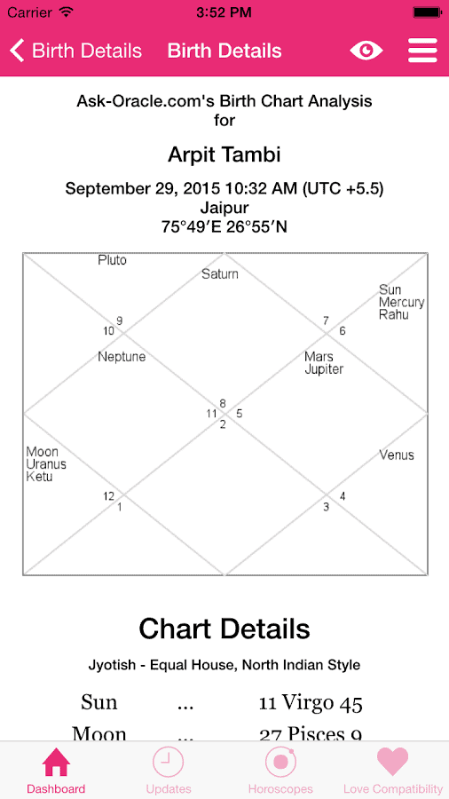 Horoscope Birth Chart