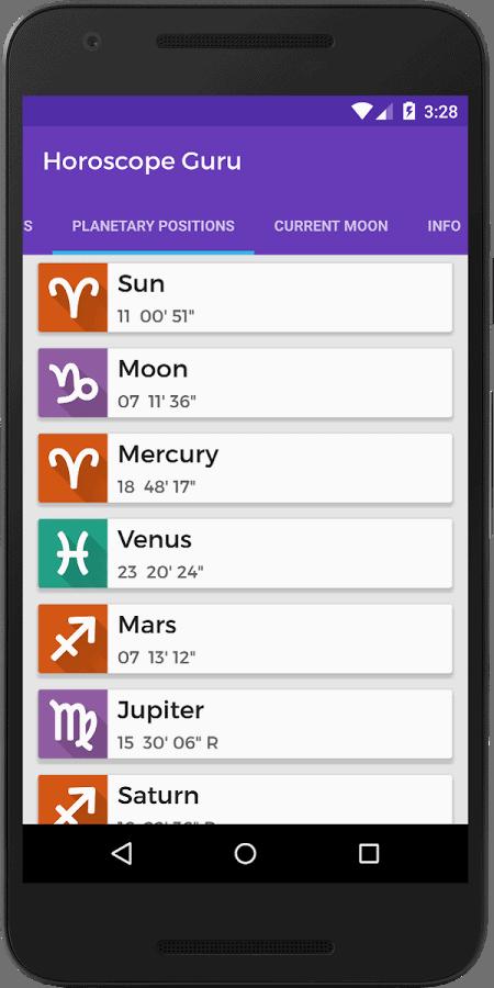 Horoscope Guru planets