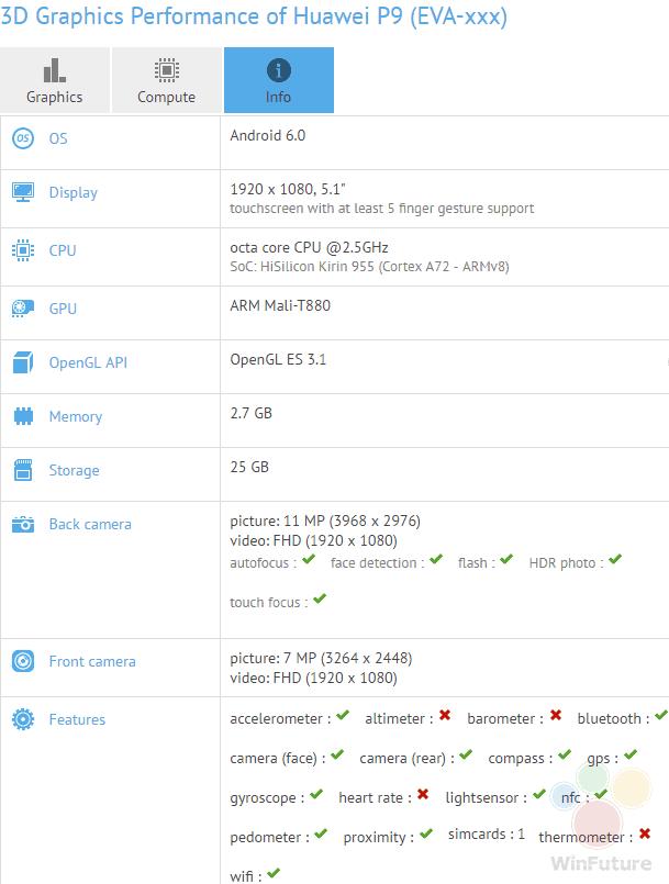 Huawei P9 Kirin 955