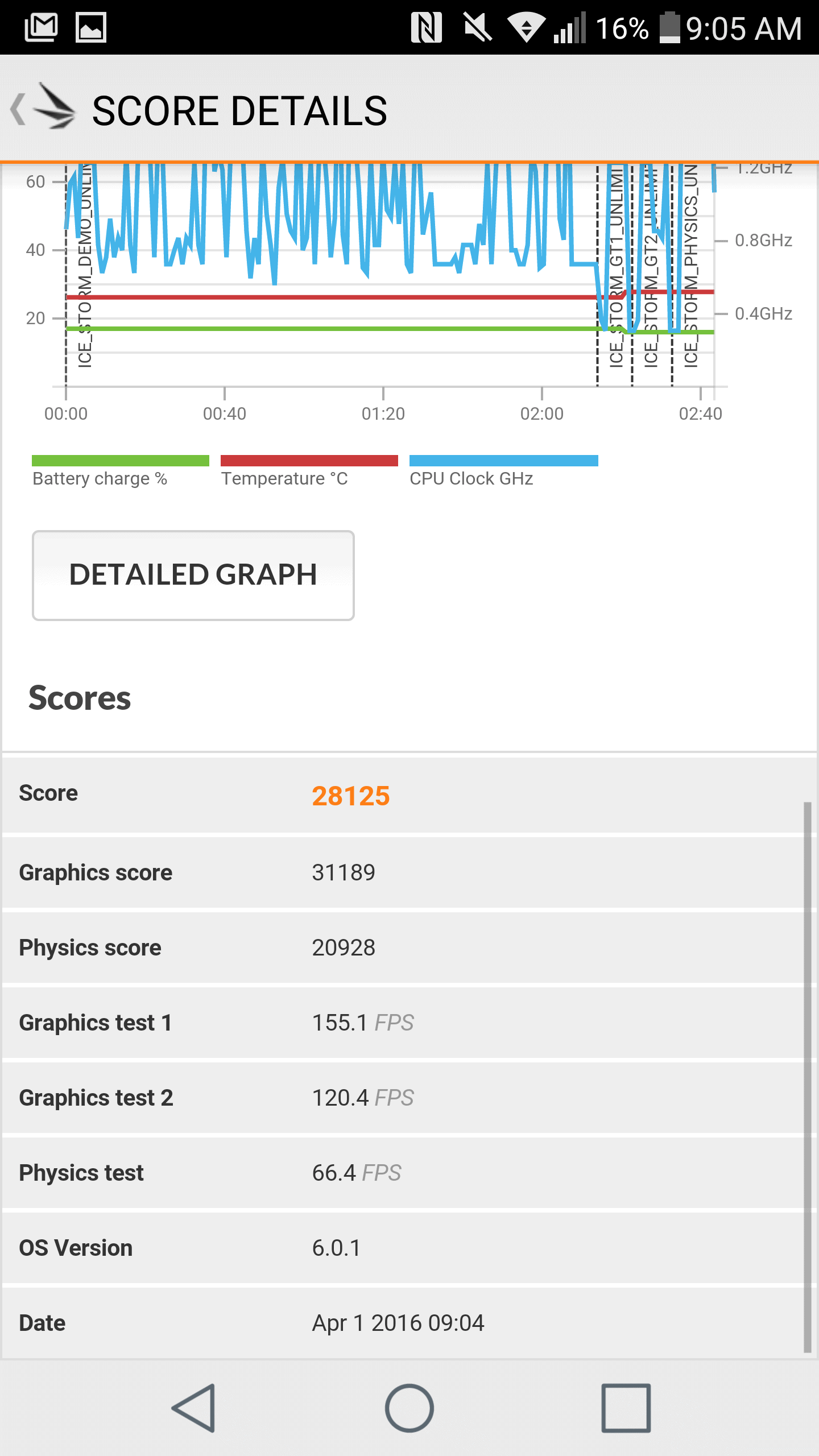 LG G5 AH NS benchmarks 06