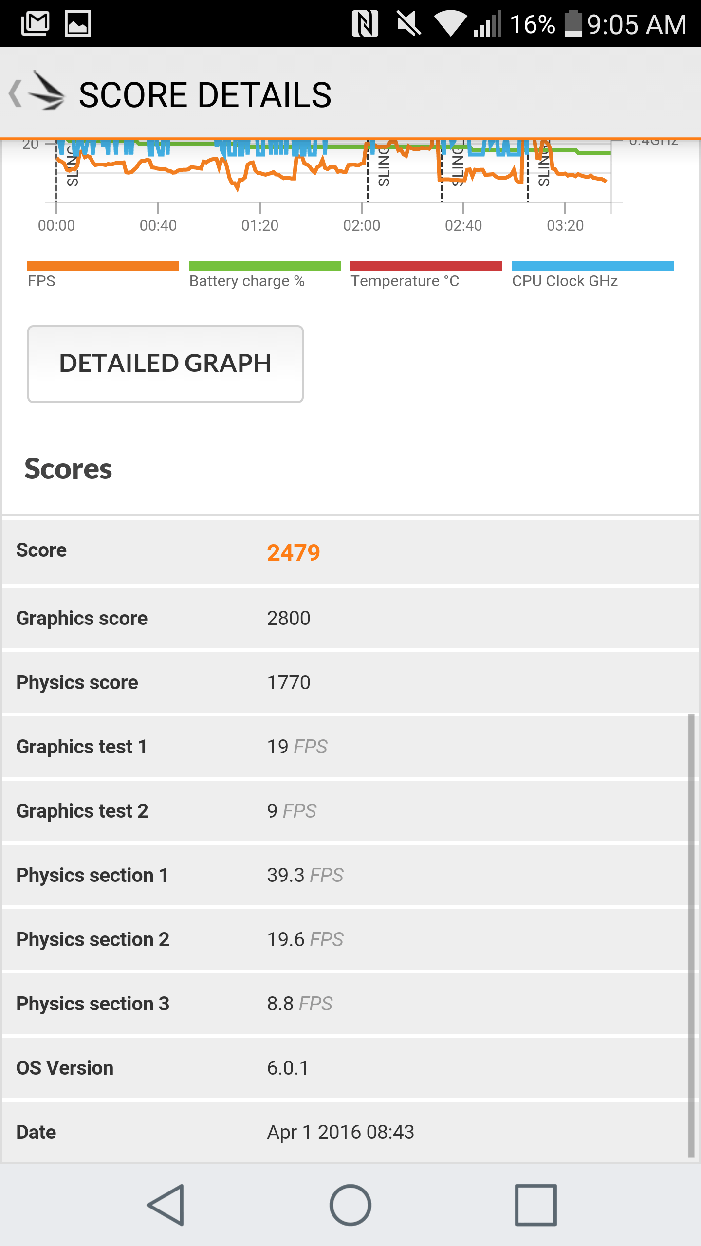 LG G5 AH NS benchmarks 08