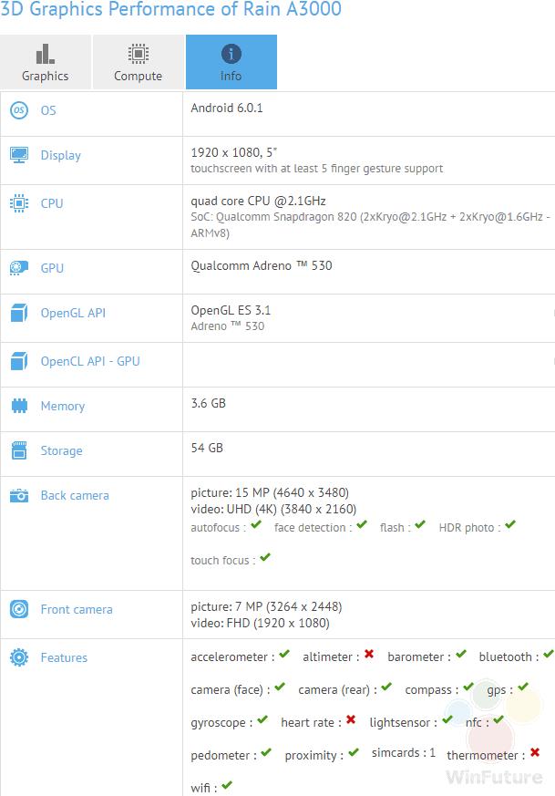 OnePlus 3 GFXBench Rain