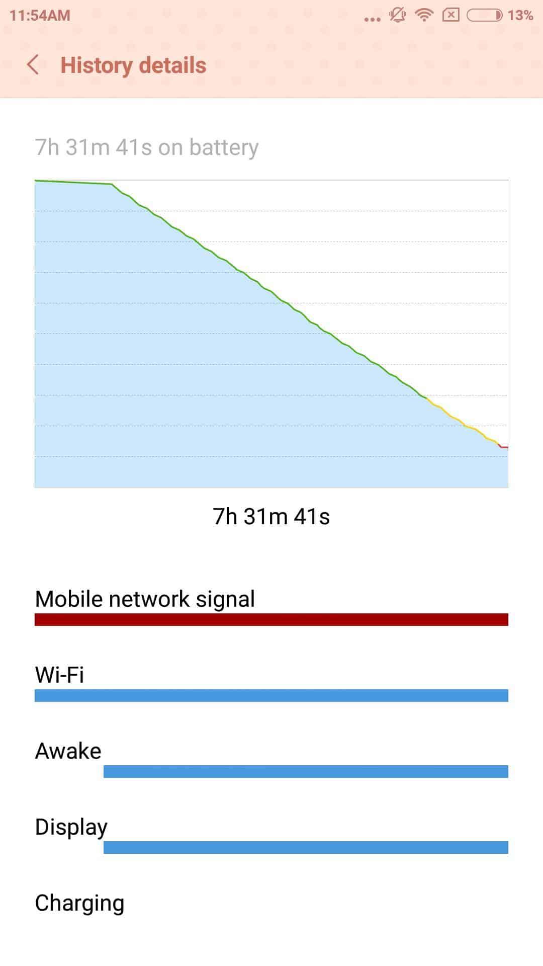 Redmi Note 3 Battery Screenshots 16