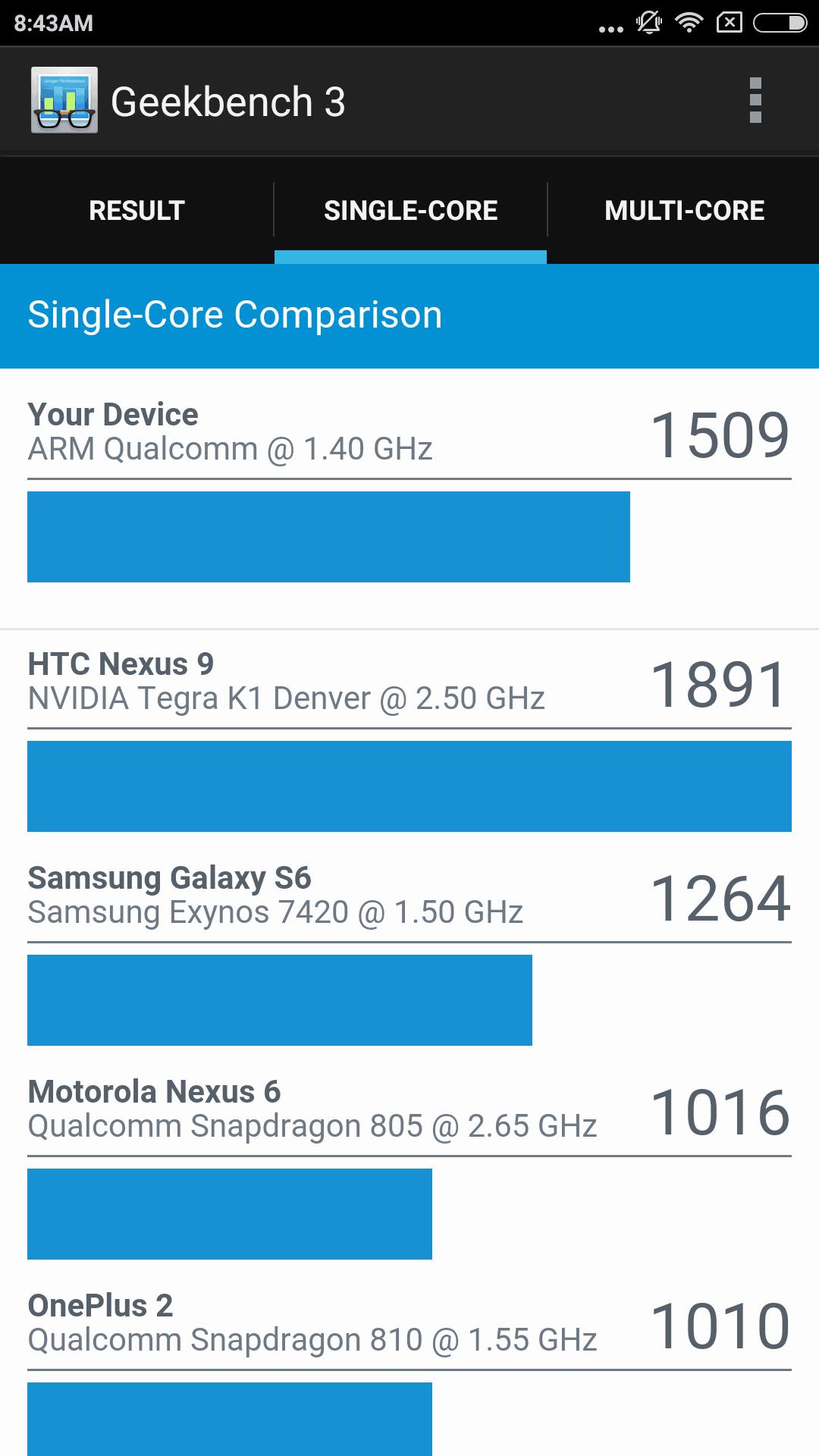 Redmi Note 3 Geekbench 5
