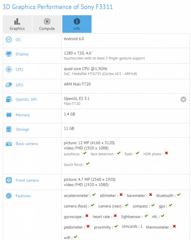 Sony F3311 GFXBench 1