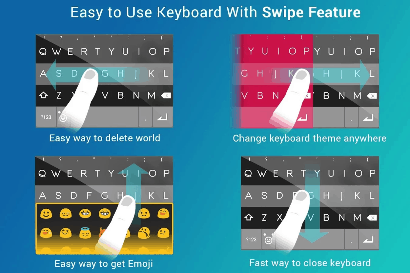 Themy Keyboard gestures
