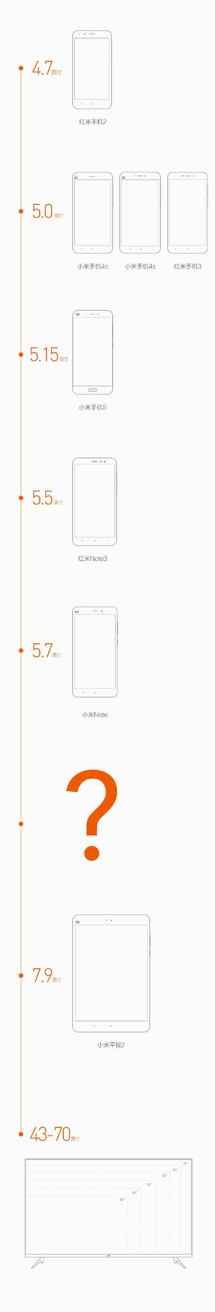 Xiaomi Max's Display To Be Bigger Than 6-Inches, Teaser ...