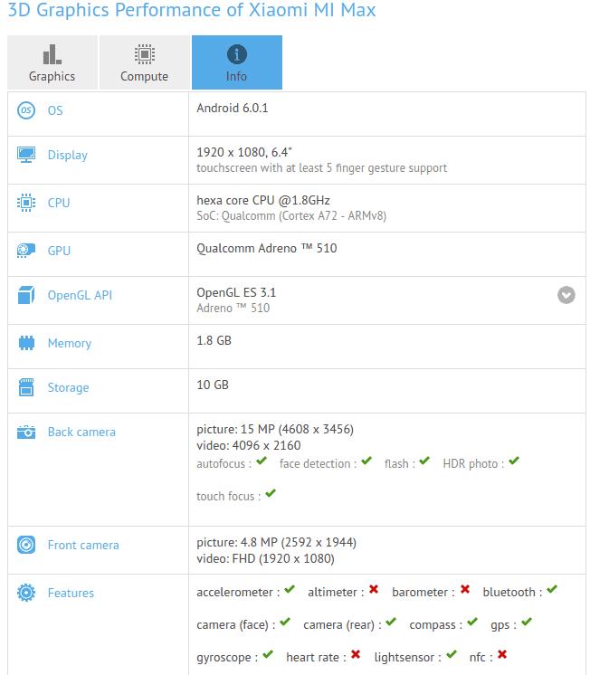 Xiaomi Mi Max GFXBench_1