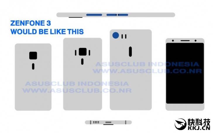ASUS ZenFone 3, ZenFone 3 Deluxe and ZenFone 3 Max design leak_1