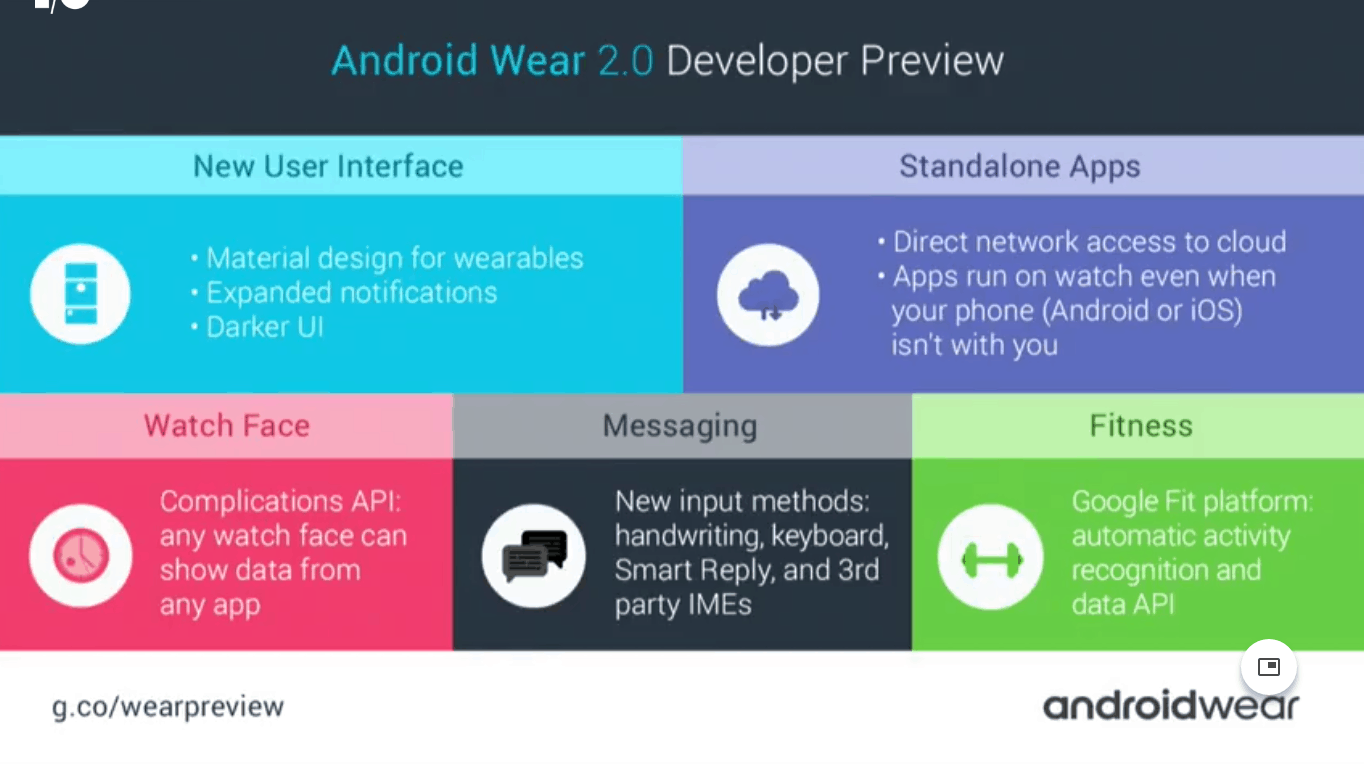 Android Wear 2.0 Screens 4