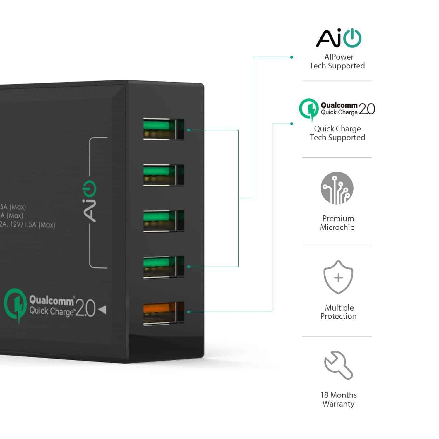 Aukey 5 port charger deal 2