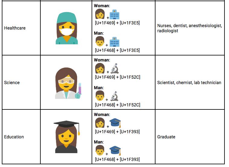 Google Women Emoji 3