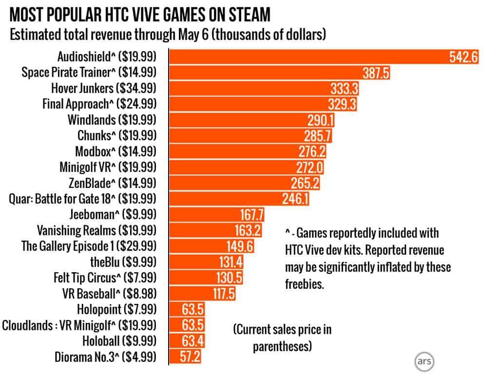 HTC Vive Steam Estimates 5