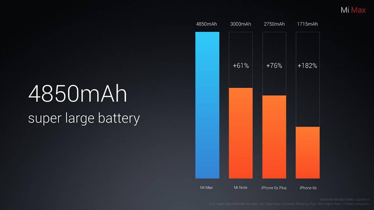 Xiaomi Mi Max GB 06