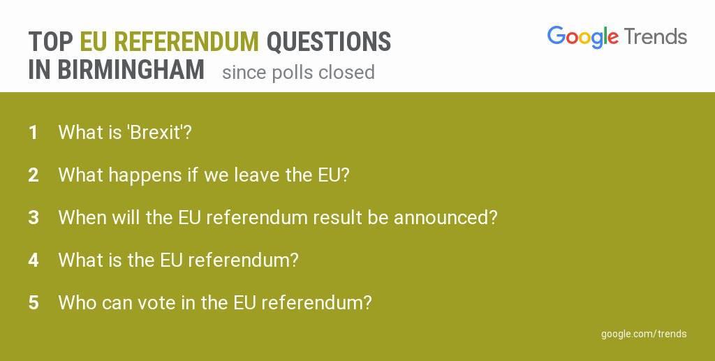 Brexit Google Trends 1