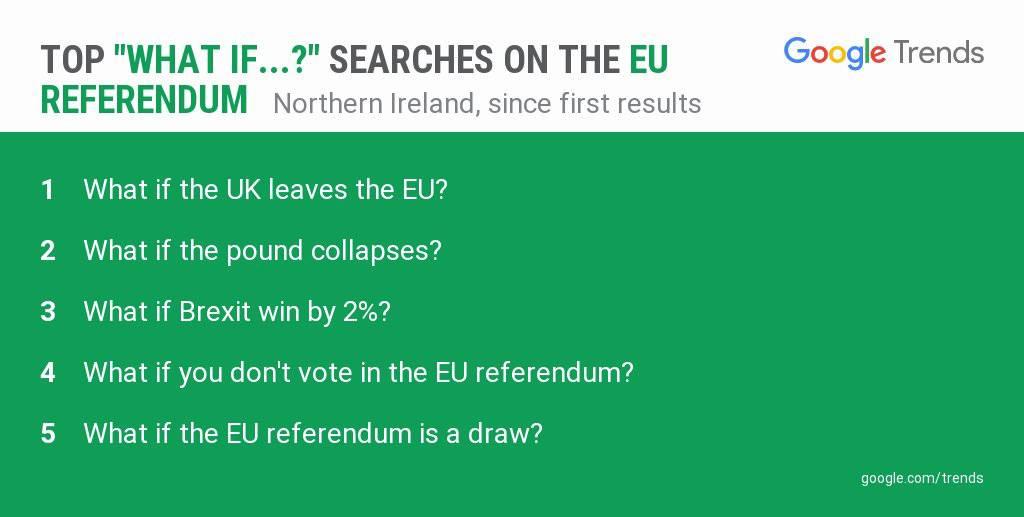 Brexit Google Trends 2