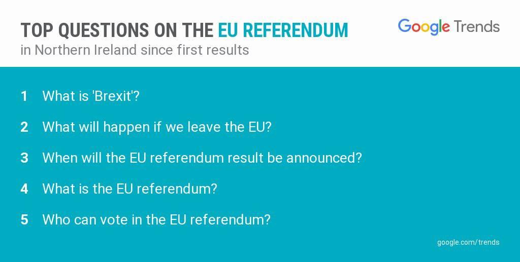 Brexit Google Trends 3