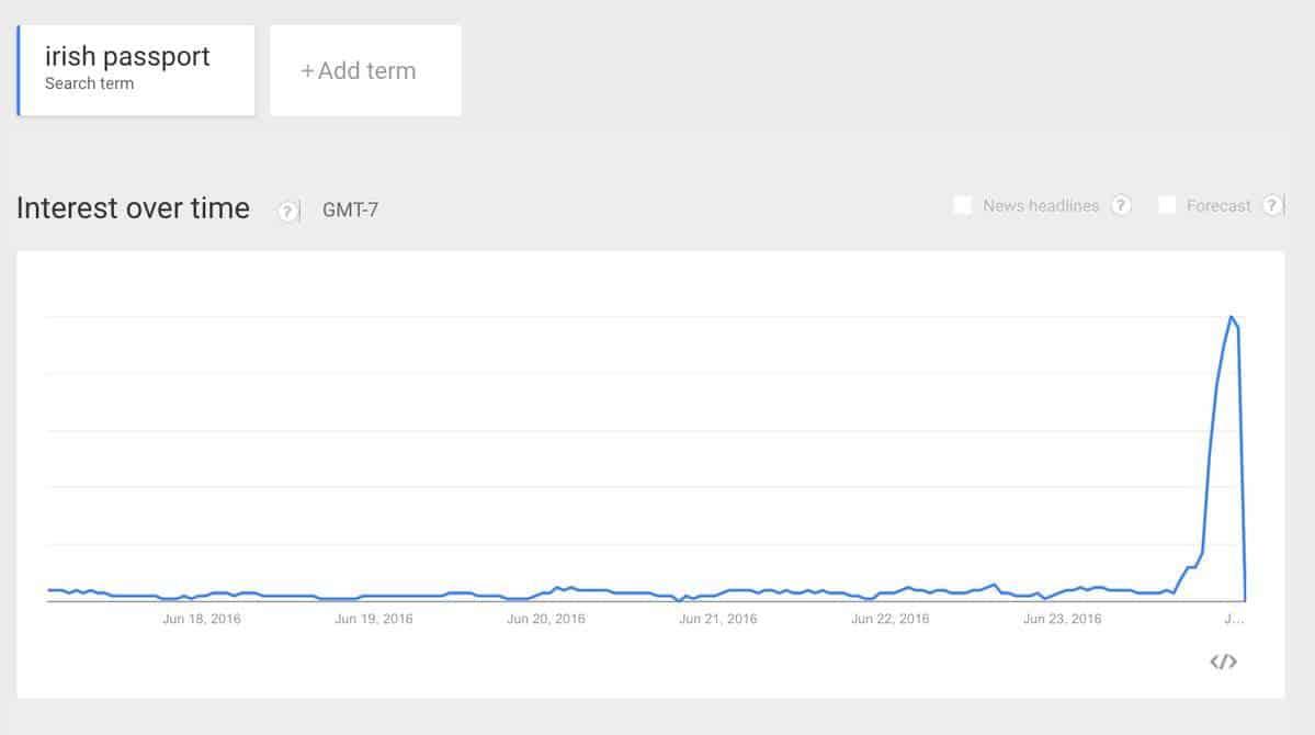 Brexit Google Trends 5