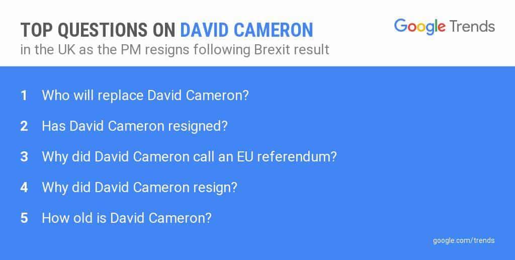 Brexit Google Trends 7