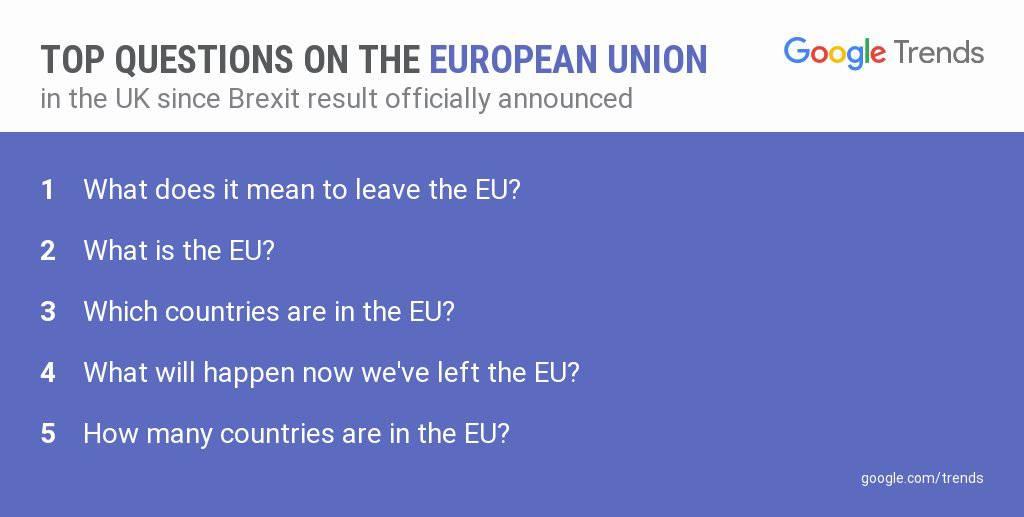 Brexit Google Trends 8