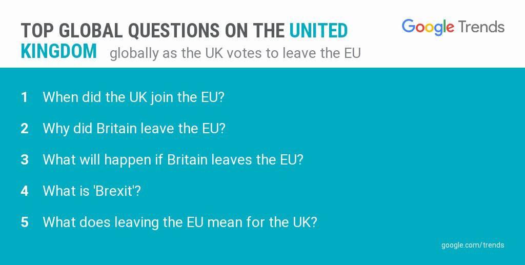 Brexit Google Trends 9