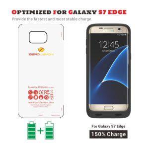 Galaxy_S7_Edge_ZeroLemon_2