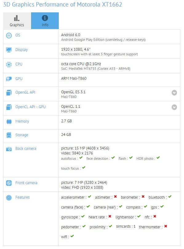 Motorola XT1662 GFXBench