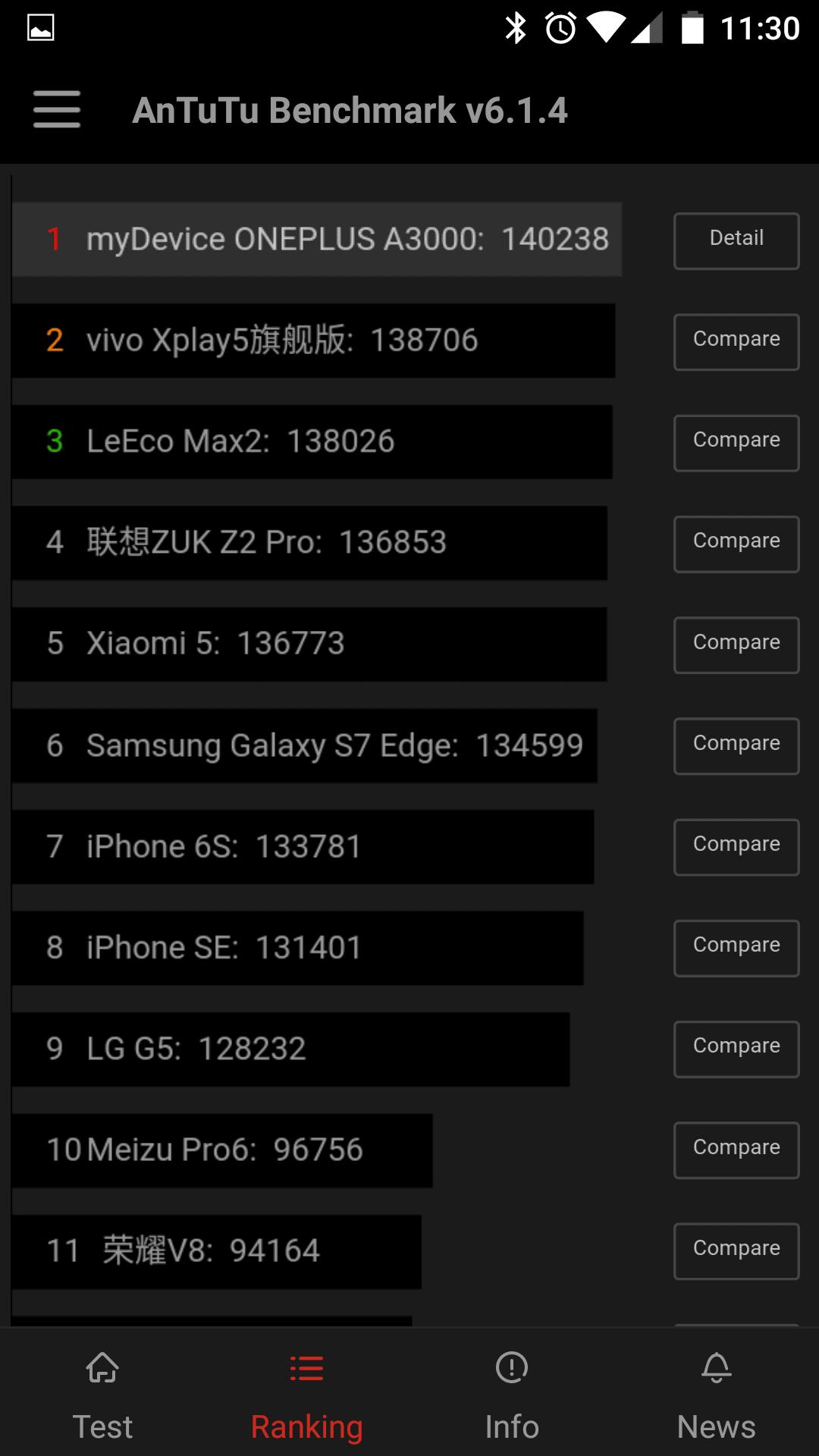 OnePlus 3 AH NS screenshot benchmark 07
