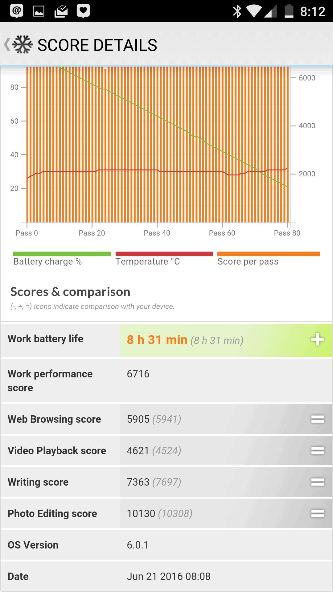 OnePlus 3 AH NS screenshot benchmark battery 2